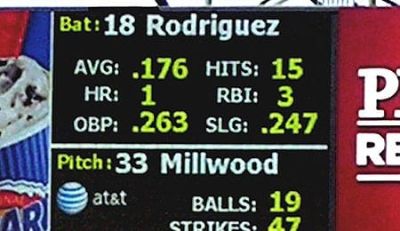 Sean Rodriguez is slumping for the Tampa Bay Rays.