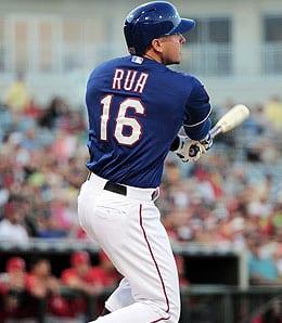 Ryan Rua has taken over left field for the Texas Rangers.